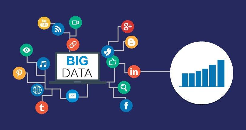 big data bolero
