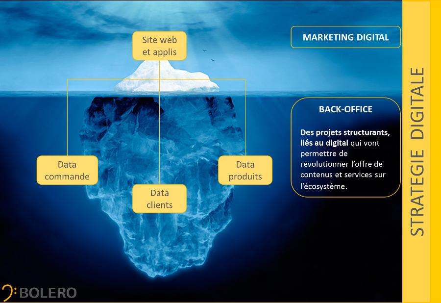 strat web marketing digital bolero2