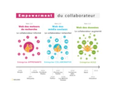 empowerment du collaborateur2